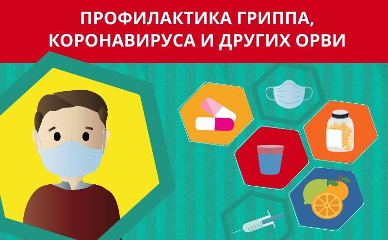 Профилактика гриппа, короновирусной инфекции и ОРВИ